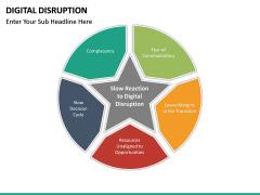 Digital Disruption PPT slide 20