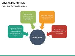 Digital Disruption PPT slide 22