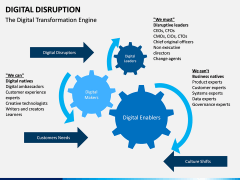 Digital Disruption PPT slide 10