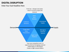 Digital Disruption PPT slide 13