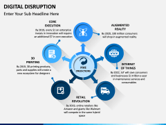 Digital Disruption PPT slide 5