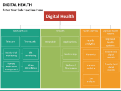 Digital Health PPT slide 25