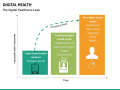 Digital Health PPT slide 23