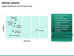 Digital Health PPT slide 24