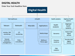Digital Health PPT slide 10