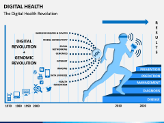 Digital Health PPT slide 3