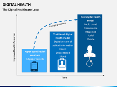 Digital Health PPT slide 8