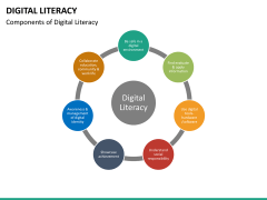 Digital literacy PPT slide 21