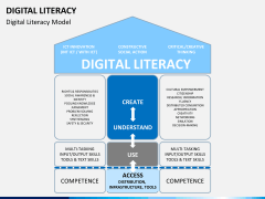 Digital literacy PPT slide 4