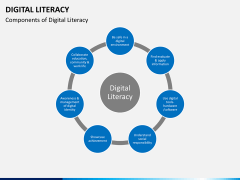 Digital literacy PPT slide 9