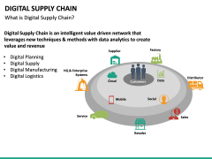 Digital Supply Chain PPT slide 16