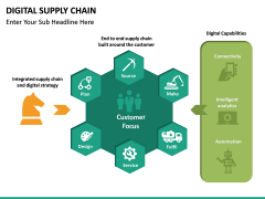 Digital Supply Chain PPT slide 27