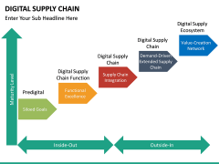 Digital Supply Chain PPT slide 28
