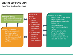 Digital Supply Chain PPT slide 29
