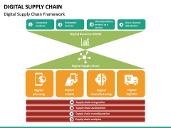 Digital Supply Chain PPT slide 17