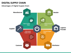 Digital Supply Chain PPT slide 20