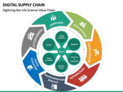 Digital Supply Chain PPT slide 23