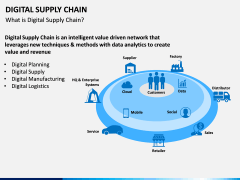 Digital Supply Chain PPT slide 1