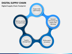 Digital Supply Chain PPT slide 10
