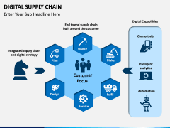 Digital Supply Chain PPT slide 12