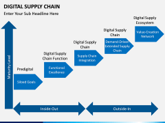 Digital Supply Chain PPT slide 13