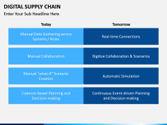 Digital Supply Chain PPT slide 15