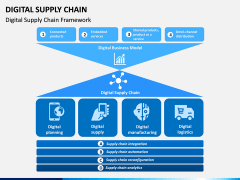 Digital Supply Chain PPT slide 2