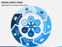 Digital Supply Chain PPT slide 8