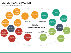 Digital Transformation PPT slide 33