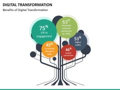 Transformation bundle PPT slide 94