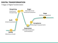 Digital Transformation PPT slide 45