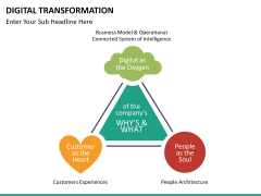 Digital Transformation PPT slide 47