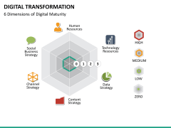 Digital Transformation PPT slide 48