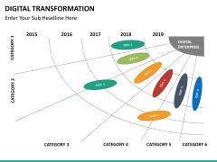 Transformation bundle PPT slide 103