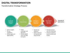 Digital Transformation PPT slide 53