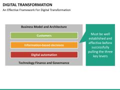 Transformation bundle PPT slide 106
