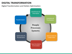 Digital Transformation PPT slide 55