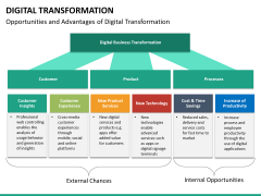 Digital Transformation PPT slide 57