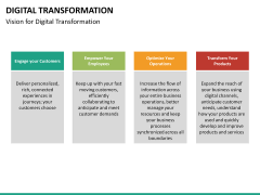 Digital Transformation PPT slide 58