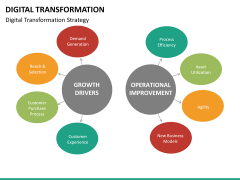 Digital Transformation PPT slide 59