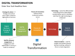 Digital Transformation PPT slide 63