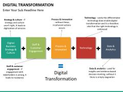 Transformation bundle PPT slide 115