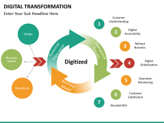 Digital Transformation PPT slide 64