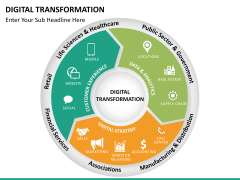 Digital Transformation PPT slide 36