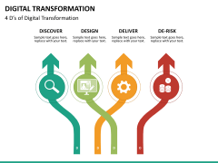 Digital Transformation PPT slide 37