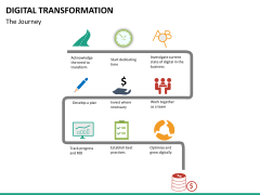 Digital Transformation PPT slide 39