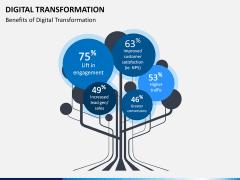 Transformation bundle PPT slide 32
