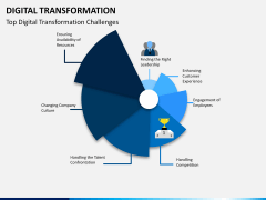 Digital Transformation PPT slide 11