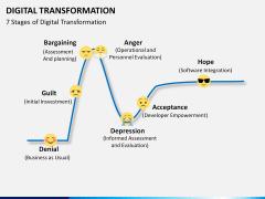 Transformation bundle PPT slide 35