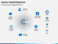 Digital Transformation PPT slide 16
